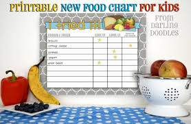 Try New Food Chart Encouraging Healthy Eating In Children Food Chart For Kids