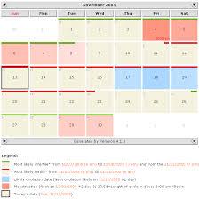 Menstrual Calendar Online Free Original Valentines Day
