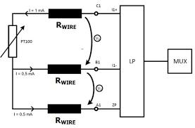 rtd pt100 3 wire wiring diagram wiring diagram Rtd Connection Diagram 2wire Vs 3 Wire resistance temperature detector rtd principle of operation 2wire rtd wiring diagram merzie 3