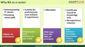 Ba Skill Enhancement Session Online Training Workshop