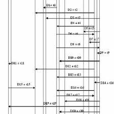 Iso Standard Tolerances Download Table