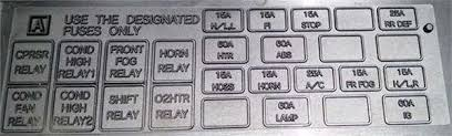 solved 2002 suzuki xl7 cranking but not starting fixya also my vehicle is a 2003 xl 7 and your fuse diagram looks different from mine i m including here a photo of the fuse panel at the driver s kick plate as