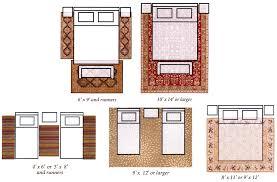 remarkable decoration how big should a living room rug be living room rug size seirtecorg