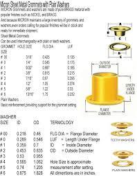 Sheet Metal Size Chart Grommet Mart Hardware For