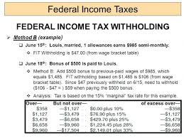 federal ine tax withholding federal tax withholding tables 2016 biweekly federal tax withholding calculator for pensions
