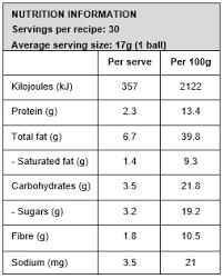 average balls size choc balls act nutrition support service