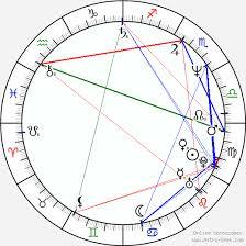 Jeff Adachi Birth Chart Horoscope Date Of Birth Astro