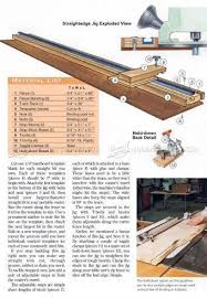 Wood Stability Chart 2623 Straight Edge Jig Router Table Saw Wood Dimensional