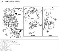 diagrams 1213973 1990 mustang wiring diagram mustang faq wiring 1991 mustang wiring diagram at 87 Mustang Wiring Diagram