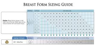 Health Products For You Womens Health Size Charts