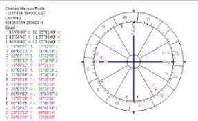 Charles Manson Birth Chart Astropost Birth Chart Of Charles Manson Now That They Are