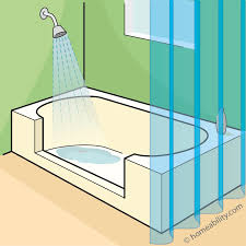 tub cut homeability