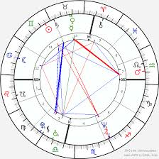 Natal Numerology Chart Left Eye Lisa Lopes Birth Chart Horoscope Date Of Birth