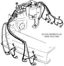 Spark plug wire diagram 97 ford thunderbird v8 2 coils each coil
