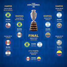 Brezilya-Arjantin Copa America finali ne zaman? Saat kaçta? Hangi kanalda?