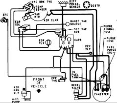 1985 el camino vacuum diagram bookmark about wiring diagram • 1985 el camino vacuum diagram wiring diagram data rh 1 1 15 reisen fuer meister de 1984 el camino vacuum diagram 1985 chevy 305 vacuum diagram
