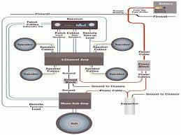 jl wiring diagram wiring info \u2022 JL Audio W7 8 Inch wiring diagram jl audio 5 channel amp readingrat gallery image rh cokluindir com jbl wiring diagram jl w3 wiring diagram