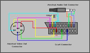 scart wiring diagram scart to f m \u2022 mifinder co rca video cable wiring diagram tv scart cable cpcwiki scart wiring diagram alternative rgb wiring schematic scart wiring diagram Rca Video Cable Wiring Diagram
