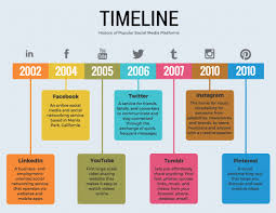 Timeline Infographic Templates Venngage