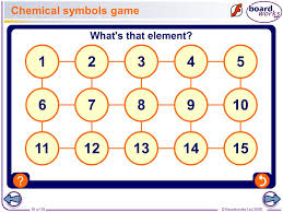 Boardworks KS3 Science 2008 Atoms, Elements and the Periodic Table ...