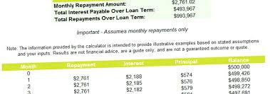 Loan Amortization Schedule With Balloon Payment Excel Template Debt