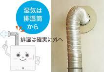 設置方法|ガス衣類乾燥機(乾太くん)|東京ガス