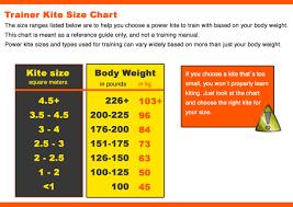 Kites For Sale Power Kites Kitesurfing Gear Trainer Kite