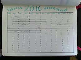 Annual Overview As Gantt Chart Gantt Chart Bullet Journal