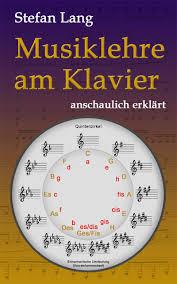 Bei klavieren und flügeln verwendete man früher elfenbein (weißlicher farbton) für die untertastenbeläge und ebenholz (schwarzer farbton) für die obertastenbeläge. Downloads Piano Lang Aachen