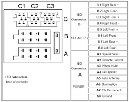 iso stereo wiring diagram iso wiring diagrams