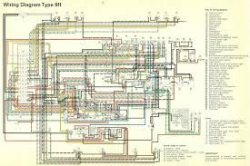 1983 porsche 911 wiring diagram data wiring diagrams \u2022 porsche wiring diagrams 911 1967 porsche 911 wiring diagram trusted wiring diagrams u2022 rh ohmama co 1983 porsche 911 wire