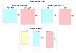 Delightful Queen Mattress Length Cm Size Dimensions In