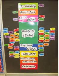 Classroom Management Chart Classroom Management