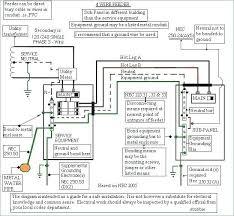 100 amp detached sub panel wiring diagram wiring diagram user wiring diagram for 100 amp sub panel wiring diagram expert 100 amp detached sub panel wiring diagram