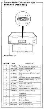 94 honda wiring diagram wiring diagram inside 94 honda wiring diagram wiring diagrams 1994 honda cbr900rr wiring diagram 94 honda wiring diagram