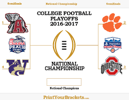 Here Is The College Football Playoff Bracket Who Will Be