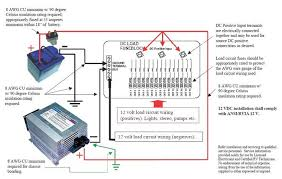 rv dc volt circuit breaker wiring diagram your trailer not rv dc volt circuit breaker wiring diagram your trailer not have been originally wired the way depicted and rv wiring the o jays