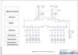 Курсовая разработка проекта электроснабжения шахтной вентиляторной  Проект по дисциплине Электроснабжение