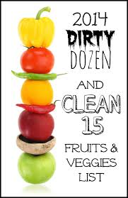 2014 Dirty Dozen & Clean 15 Fruits And Vegetable List