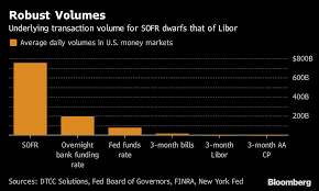 Libor Chart Bloomberg Libor Refuses To Die Setting Up 370 Trillion Benchmark