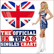 The Official Uk Top 40 Singles Chart Free Download Download Va The Official Uk Top 40 Singles Chart 04 May