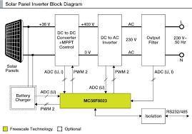 rdspimc56f8023 bd jpg solar power circuit diagram solar image wiring diagram 687 x 480