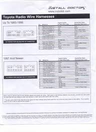 2007 toyota tacoma stereo wiring diagram wire center \u2022 Toyota Tacoma Trailer Light Wiring Harness Diagram at 2004 Toyota Tacoma Wiring Harness Diagram