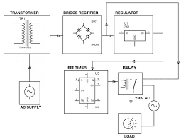 impressive omron ly1n relay wiring diagram perfect omron relay omron relay wiring diagram impressive omron ly1n relay wiring diagram perfect omron relay diagram adornment best images for wiring