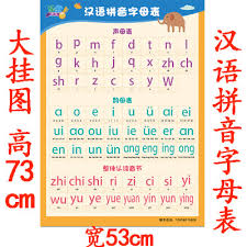 Childrens Chinese Recognition Knowledge Stroke Silent Wall Chart First Grade Initial Consonants Finals Pinyin Alphabet English List