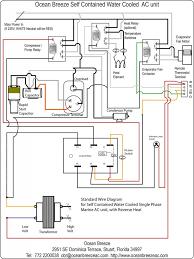 ac unit wiring diagram search for wiring diagrams \u2022 Goodman Air Handler Wiring Diagrams contactor wiring diagram ac unit sample electrical wiring diagram rh metroroomph com ac outdoor unit wiring diagram package ac unit wiring diagram