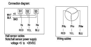 dc motor wiring diagram all wiring diagrams baudetails info brushless dc motor wiring diagram dc motor controls