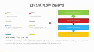 Beautiful Flow Chart 27 How To Draw Flowchart In Word Remarkable Basic Flowchart