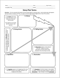 the story of an hour analysis essay co the story of an hour analysis essay the plot thickens mrs yates class the story of an hour analysis essay