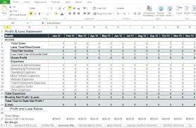 Monthly Profit And Loss Statement Profit Loss Statement Excel Template Monthly Restaurant And